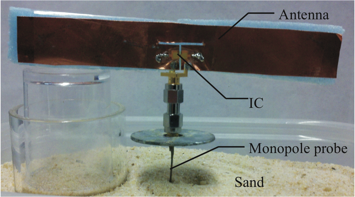 An RFID tag with a monopole probe serves as a cost effective soil moisture sensor